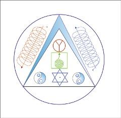 Схема нисхождения-восхождения сознания процесс инволюции и эволюции Души.