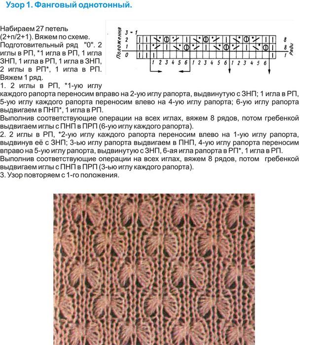 Ажуры для машинного вязания схемы 94