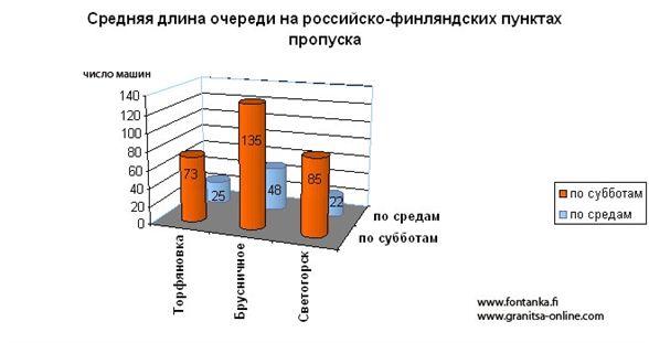 грузоперевозки из Балканского региона/3813320_gr3 (588x311, 22Kb)