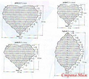 Схема вязания крючком лепестков 13