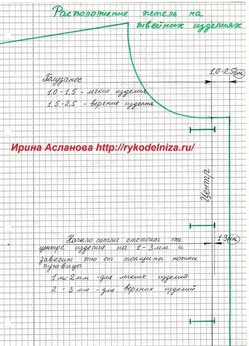 img086 (504x700, 163Kb)