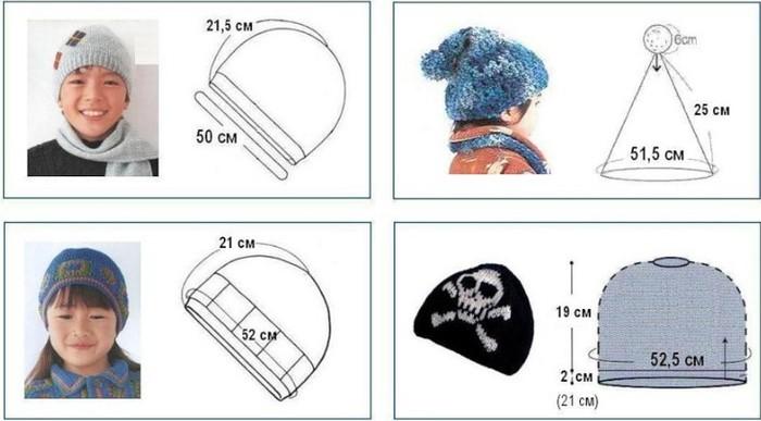 Таблица размера для вязания детской шапочки 13