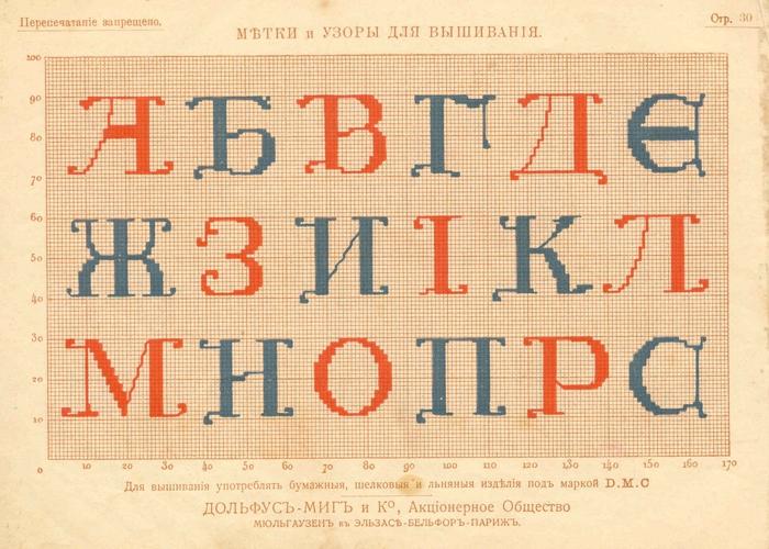 Русские буквы и монограммы старинные