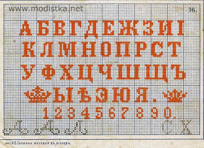 Схема вышивки крестом цифры