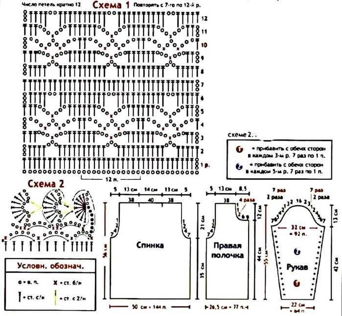 Схема вязания кофточки для девочки 2-3 года
