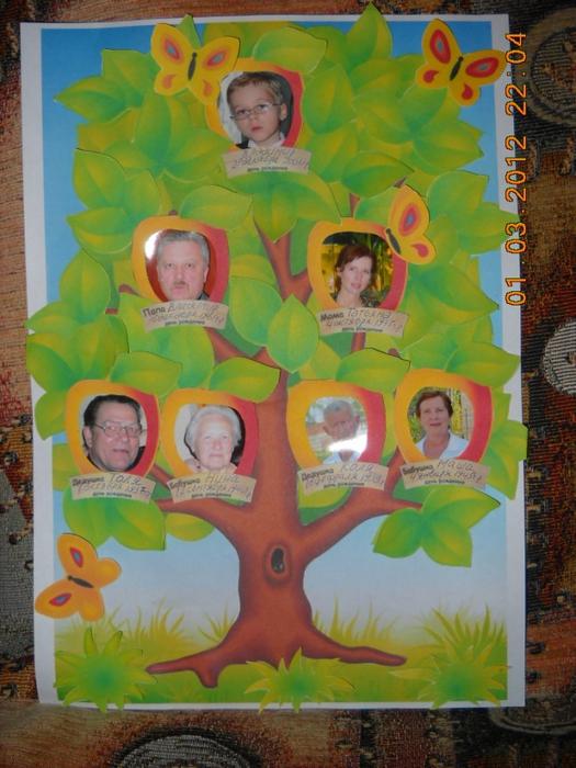 Генеалогическое дерево своими руками с детьми