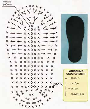 Как связать тапочки крючком шаг за шагом