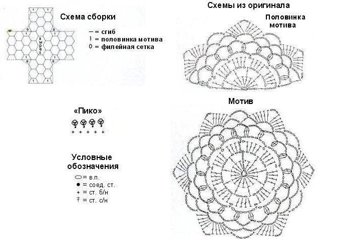 koftochka_03_shema (685x478, 83Kb)