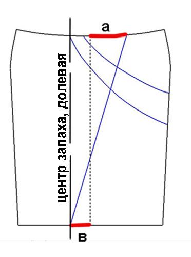 Выкройка юбки с эффектом запаха