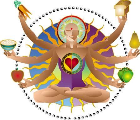 Диета-йоги-Вегетарианствоздоровоеправильное-питание-Питание-йога1 (447x383, 25Kb)