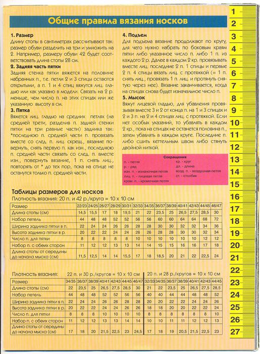 Калькулятор расчета петель для вязания спицами 15