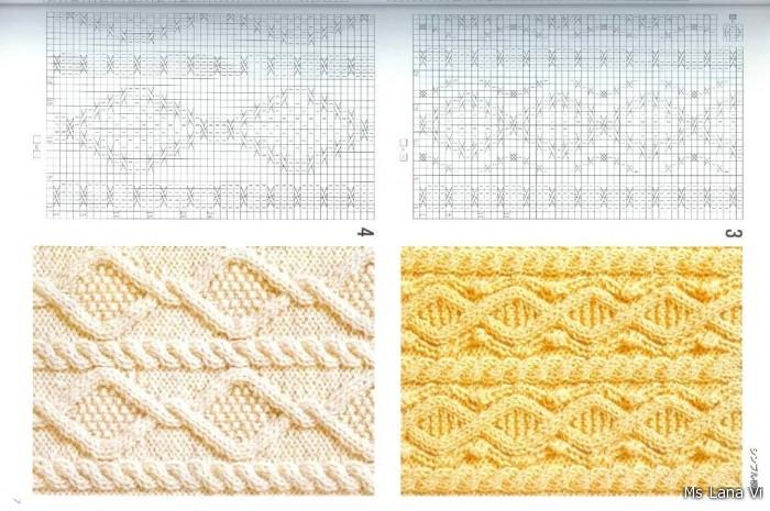 Узоры вязания араны узоры спицами вязание косы