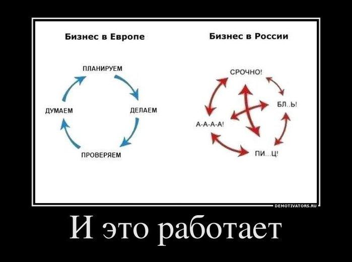 К вопросу о бизнесе в России!