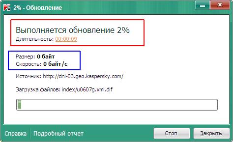 2 процента