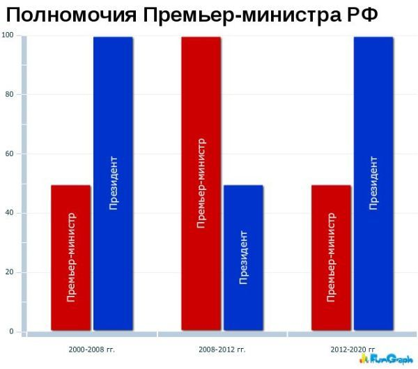 1269258498_hiop.ru_statistika029 (600x530, 40Kb)