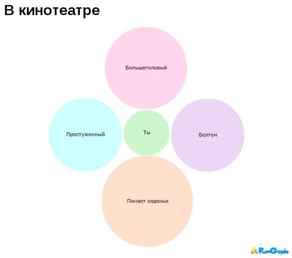 1269258498_hiop.ru_statistika010 (600x530, 16Kb)
