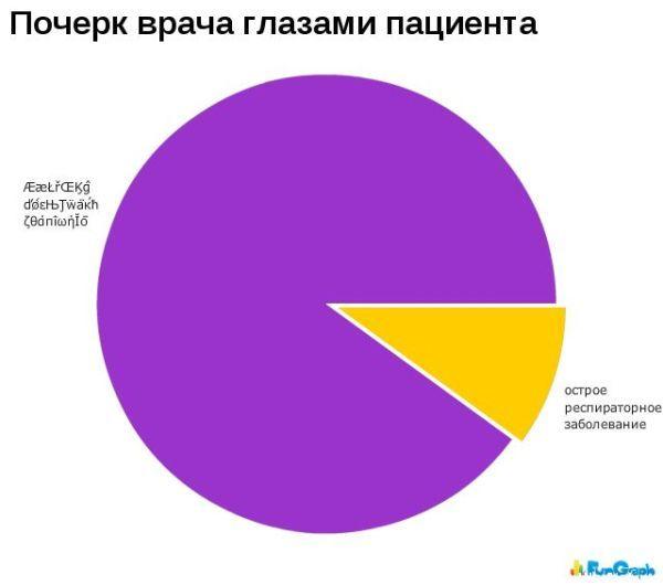 1269258498_hiop.ru_statistika012 (600x530, 24Kb)