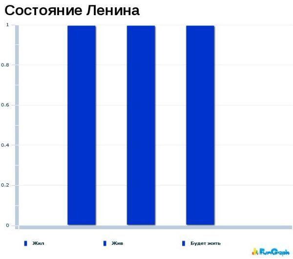 1269258498_hiop.ru_statistika018 (600x530, 27Kb)