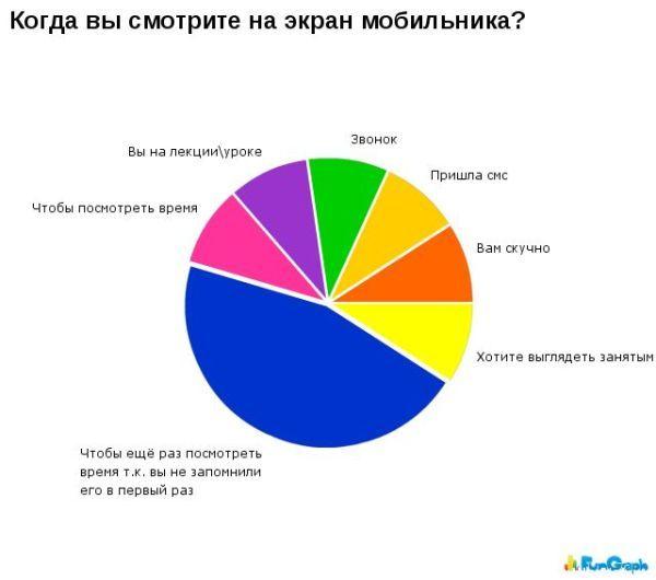 1269258498_hiop.ru_statistika037 (600x530, 29Kb)