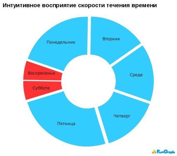 1269258498_hiop.ru_statistika048 (600x530, 30Kb)