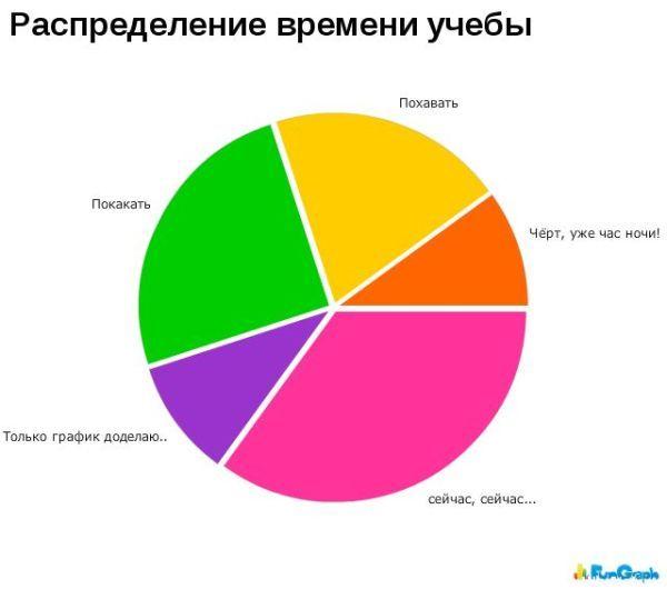 1269258498_hiop.ru_statistika058 (600x530, 26Kb)