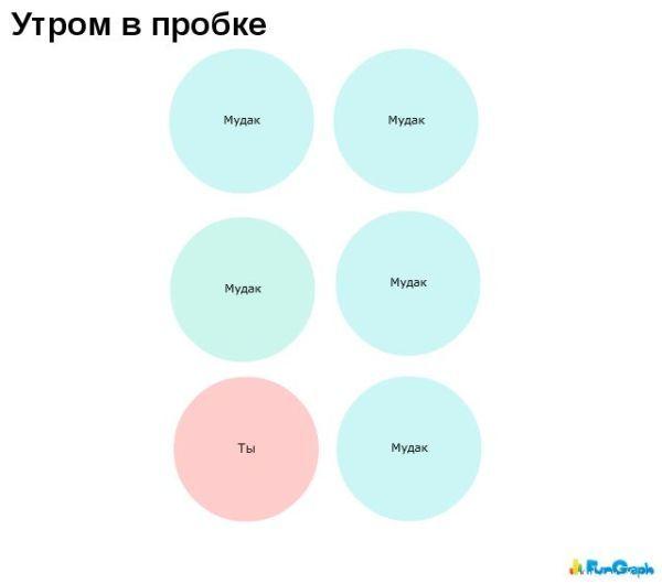1269258498_hiop.ru_statistika061 (600x530, 15Kb)