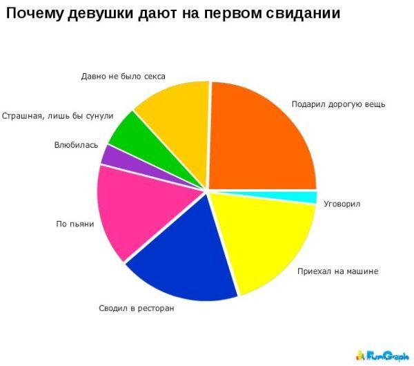 1269258498_hiop.ru_statistika066 (600x530, 29Kb)