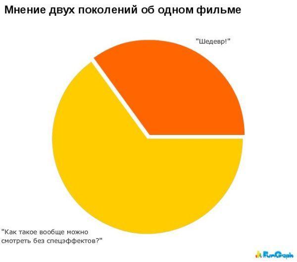 1269258498_hiop.ru_statistika069 (600x530, 24Kb)