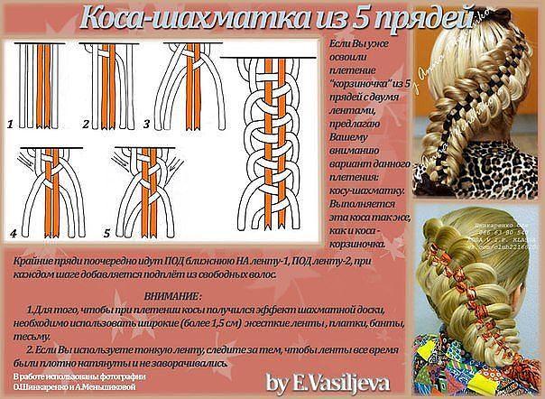 Косы плетение схема фото
