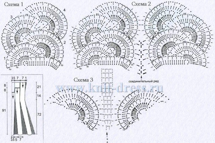 Ленточное вязание крючком схемы мастер класс