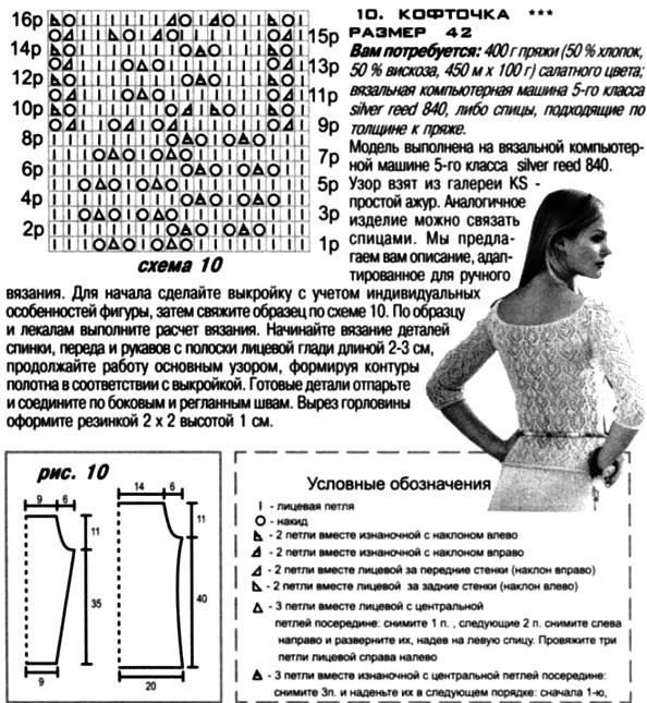 ajurnaja-koftochka1 (594x645, 189Kb)