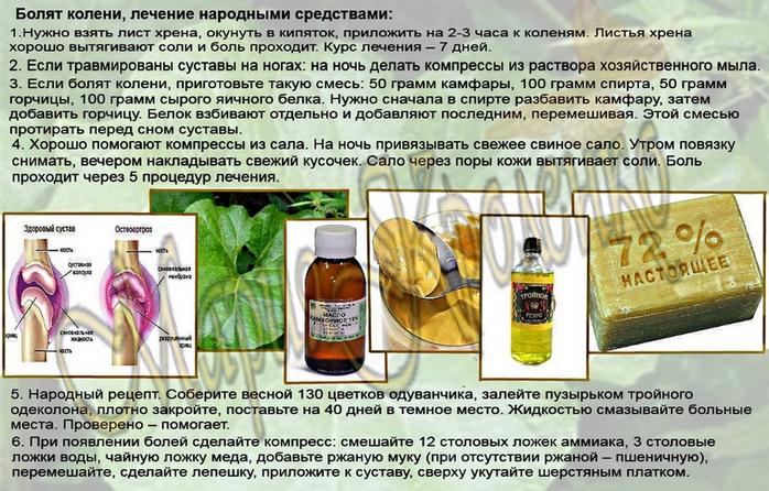 рецепты лечения сустав