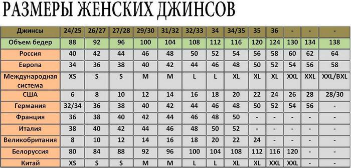 Таблицы женских размеров джинсов2 (700x335, 172Kb)