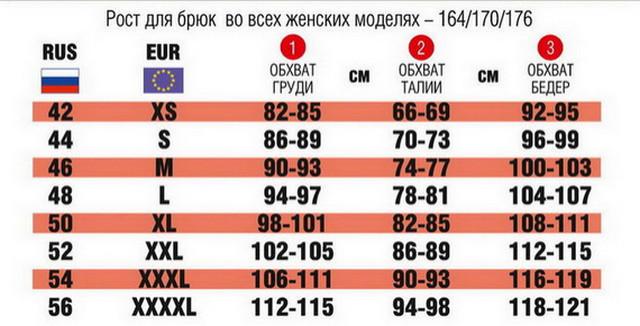3720816_Tablici_jenskih_razmerov_djinsov3 (640x326, 41Kb)