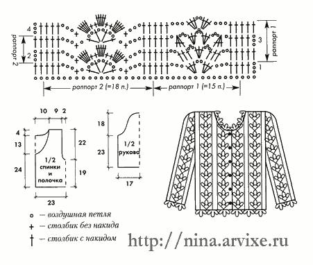 Ажурное вязание летние кофточки спицами схемы и описание