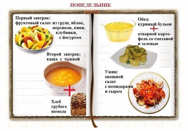 меню раздельного питания для похудения отзывы