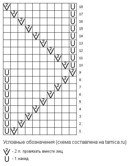 5177462_0_c125c_137bb438_orig (426x545, 9Kb)
