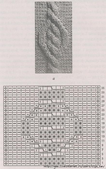 прпс (439x700, 261Kb)
