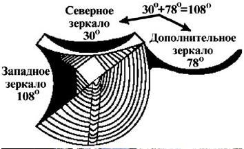 5 (354x217, 49Kb)
