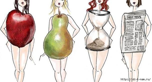 как скрыть недостатки фигуры, как выбрать платье по фигуре, /1435936155_vucuttipi0610x330 (610x330, 109Kb)