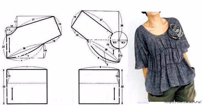 Сшить блузку из льна без выкройки быстро 159