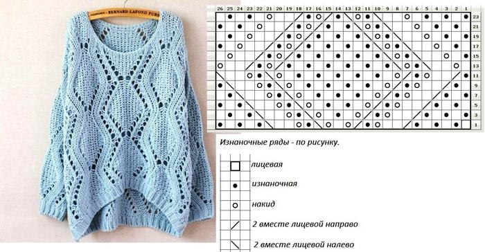 Схемы вязания спицами моделей оверсайз