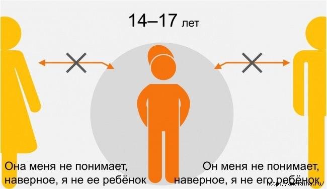 Как ребенок видит своих родителей в разном возрасте4 (650x376, 69Kb)
