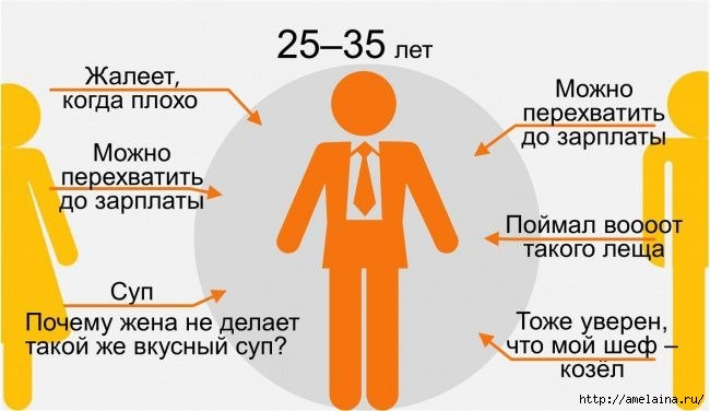 Как ребенок видит своих родителей в разном возрасте6 (650x376, 99Kb)