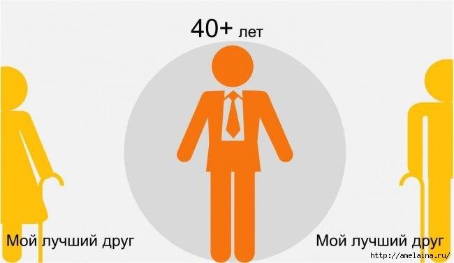Как ребенок видит своих родителей в разном возрасте8 (650x376, 53Kb)