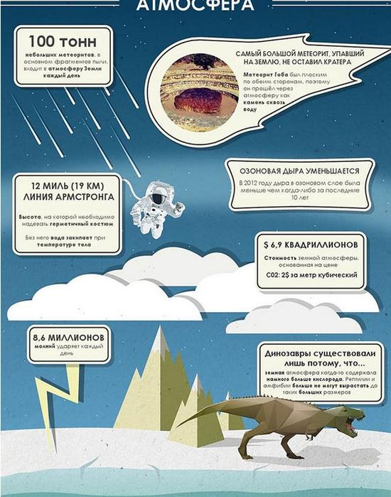 50 невероятных фактов о Земле3 (550x700, 377Kb)