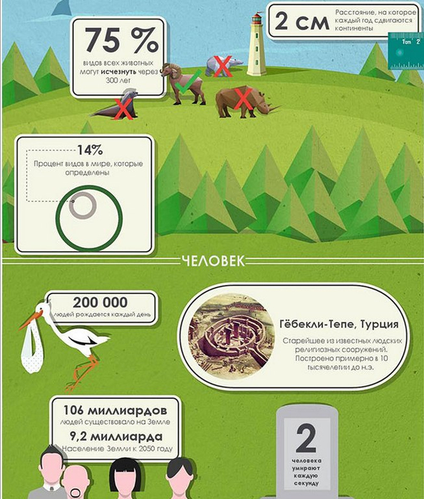50 невероятных фактов о Земле9 (595x700, 404Kb)