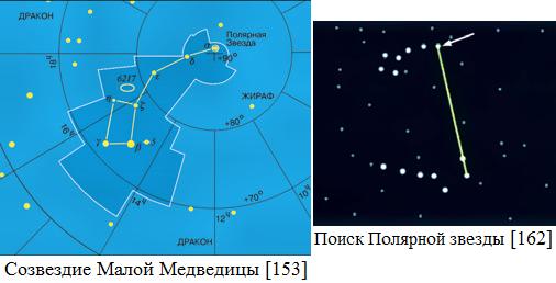 150_Мал_Медвед_Пол_Звезда (506x258, 114Kb)