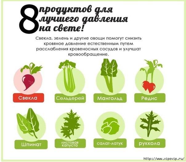 5745884_zdorove_v_kartinkah_dlya_davleniya (604x528, 133Kb)