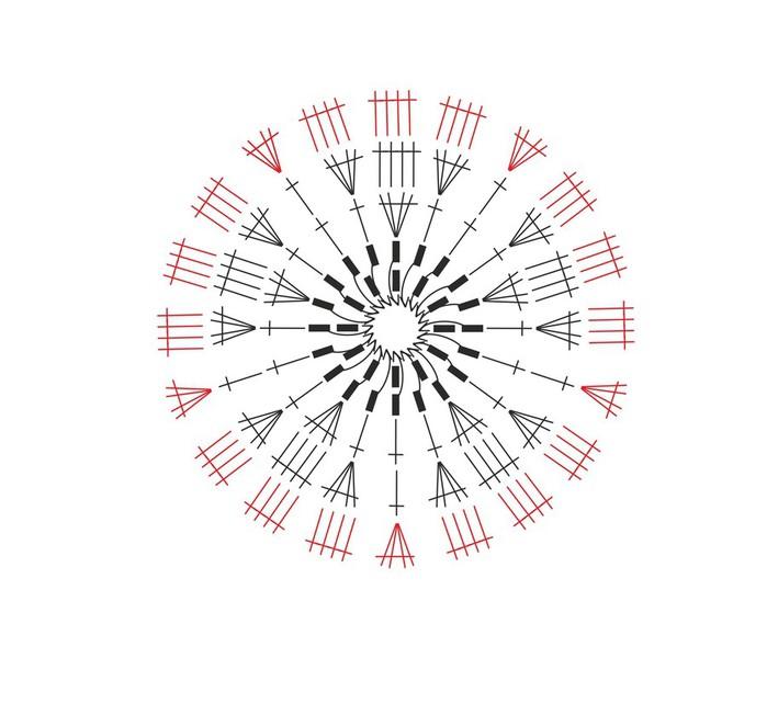 схема мака (700x662, 63Kb)